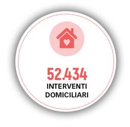 interventi-domiciliari
