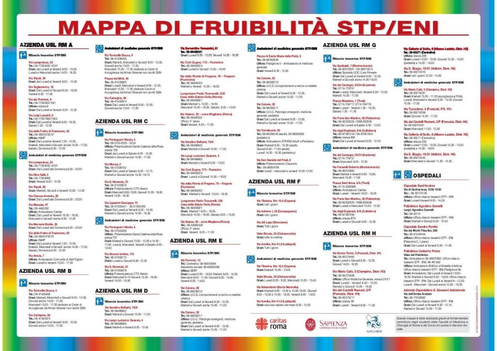 I Servizi sanitari per gli stranieri STP/ENI - Caritas Roma