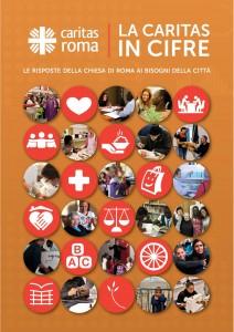 Caritas_in_cifre_2016_cop