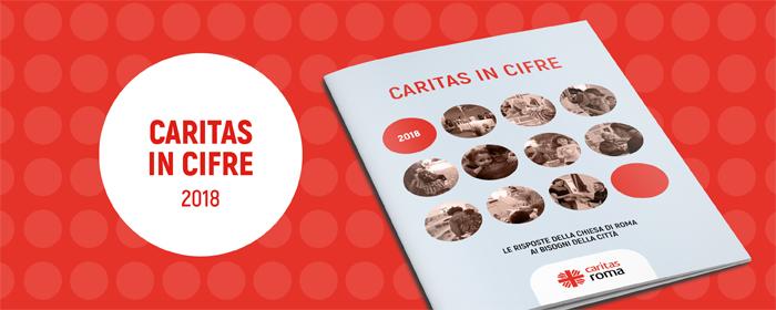 Caritas in cifre 2018
